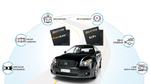 Automotive-Produktportfolio erweitert