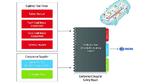 TCL1-Dokumentation für ISO 26262