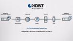 HDBaseT Automotive Technologie verbessert Fahrzeugvernetzung