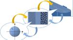 Simulation von Lithium-Ionen-Batterien