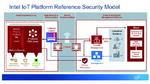 Intel: Neue Security-Public-Key-Infrastruktur für das IoT