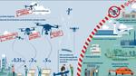 Die neue Drohnenverordnung