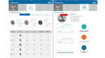 Erste Apps für Mindsphere