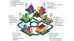 OptEEmAL rüstet Städte mit Energieeffizienz nach