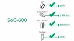 Chip-Debugging ohne JTAG