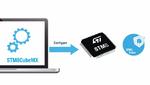STM8-Mikrocontroller grafisch konfigurieren
