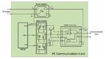 Kleinleistungswandler mit 4000 VDC Isolation
