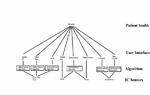 NFC-Funkpflaster überwacht Biosignale