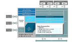 Tensilica Vision C5 DSP für neuronale Netze