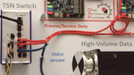 Ethernet TSN statt Feldbus?