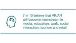 Konkrete VR-Anwendungen in weniger als einem Jahr