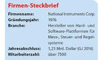 Firmen-Steckbrief National Instrumetns