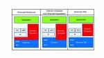 Echtzeit-Ethernet-Schnittstellen im Vergleich, Sercos