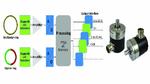 Sensor- und Encoder-Technologien im Vergleich