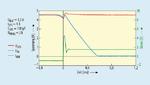 Übergang vom Normal- zum Backup-Betrieb in einer Anwendung mit LiFePO4-Batterie