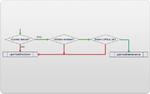 Überblick über mögliche Entscheidungen im Fehlerfall je nach Konfiguration der virtuellen Umgebung