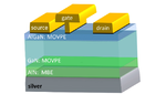 Metallische Substrate für zukünftige HF-Halbleiter