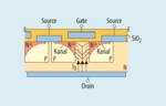 Aufbau eines Suberjunction-MOSFET
