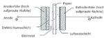 Bild 1. Innerer Aufbau eines Alu-Elkos