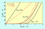 Der dritte Quadrant bei 25 °C und bei 175 °C.