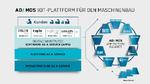 Adamos-Plattform