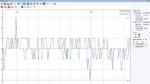 Neue Version des 'Sercos Monitor' verfügbar