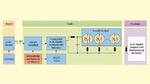 Systeme zur kontaktlosen Energieübertragung