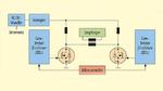 Der Gegentakt-Flusswandler (Klasse E), als Wechselrichter im Sender eines resonanten Wireless-Power-System