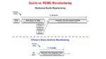Kundenspezifische MEMS-Oszillatoren in einer Woche