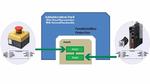 PLCopen gründet Arbeitsgruppe für Industrie-4.0-Funktionen