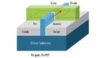 Parasitärextraktion für fortgeschrittene FinFET-Technologien