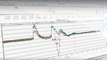 Software analysiert Stoßbelastungen
