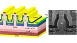 Fin-Gates machen vertikalen GaN-Transistor möglich