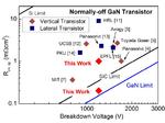 MIT, vertikale GaN-Transistoren, Galliumnitrid, gallium nitride
