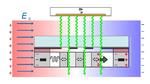 Ein bewegliches Gitter aus Silizium verschiebt sich im elektrischen Feld gegenüber einem darüberliegenden statischen Gitter. So öffnen sich Lücken und das durchfallende Licht wird gemessen.