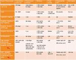 Tabelle zum Vergleich verschiedener Prinzipien, die zur kontaktlosen Energieübertragung eingesetzt werden können.