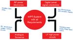In einem Wireless-Power-System treffen: Analogtechnik und Digitaltechnik, Kleinsignalverarbeitung und Leistungselektronik, Stromversorgung und HF-Technik zusammen.