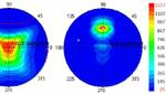 Standardisiertes Messverfahren für Kfz-Displays angestrebt