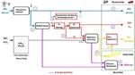 Kombitanke soll Strom, Wasserstoff und Methan liefern