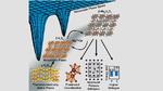 Magnesium-Ionen schlechter lagern macht Akkus besser