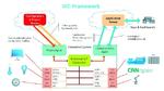 Brücke zwischen Embedded Device und der Cloud