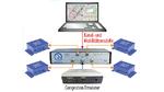 Der Lastgenerator (Congestion Simulator) wird an den QPER angeschlossen