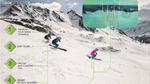 Smarte Skier mit integrierten Sensoren
