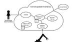 Schema zum Technologiedatenmarktplatz