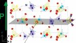 Atome schalten Kristallpolarisationen