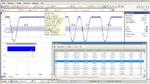 Neues Analysetool für PicoScopes