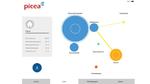 Picea-App macht Speicher Smart Home fähig