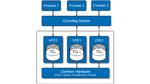 Darstellung des Kerns des I7200 von MIPS mit den drei virtuellen Recheneinheiten (VPE: Virtual Processing Element).