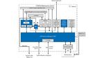Blockdarstellung des inneren Aufbaus des I7200 von MIPS.