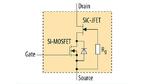 Aufbau einer SiC-Kaskode